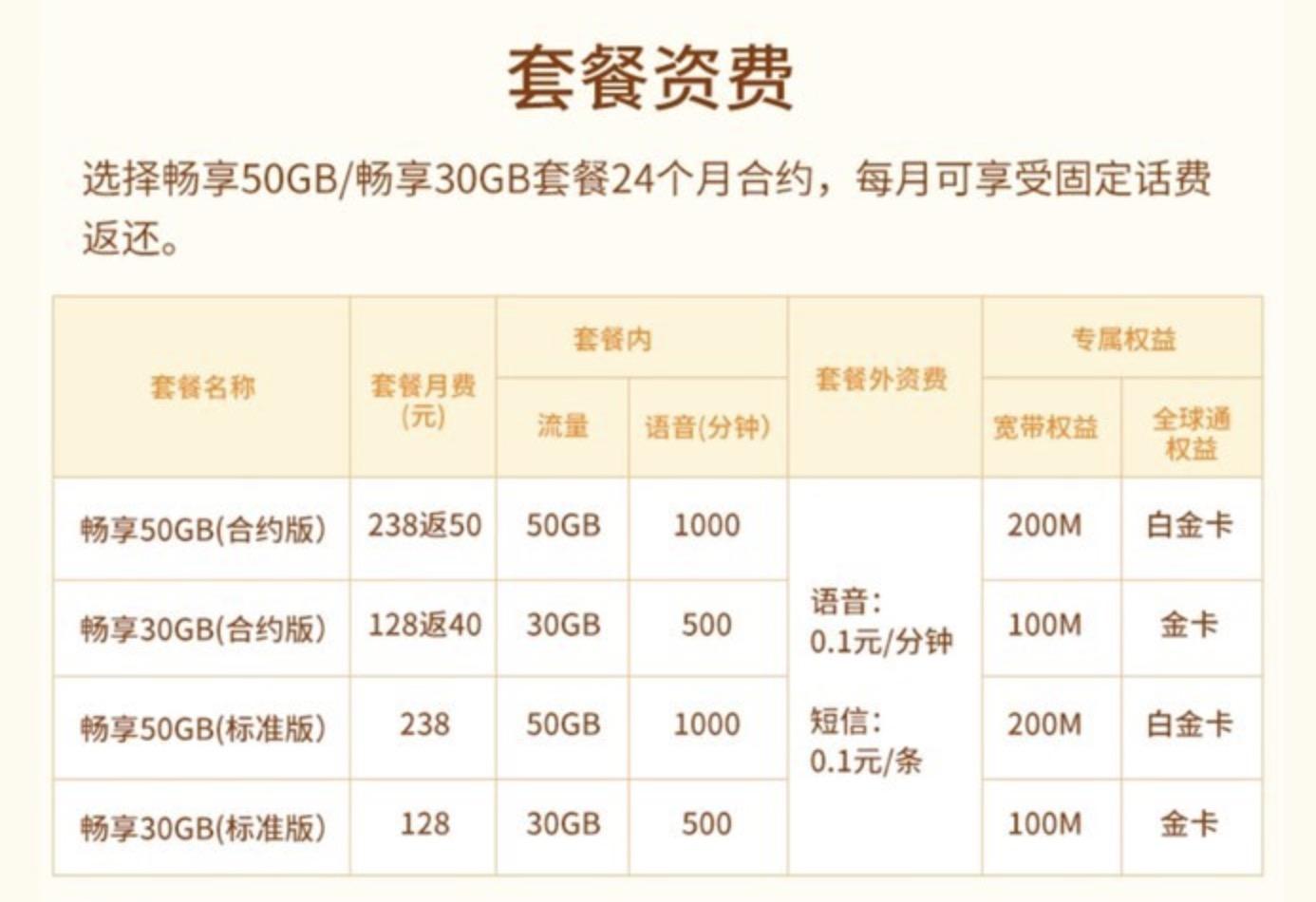 中国移动畅享50G套餐怎么样划算吗,如何申请办理?