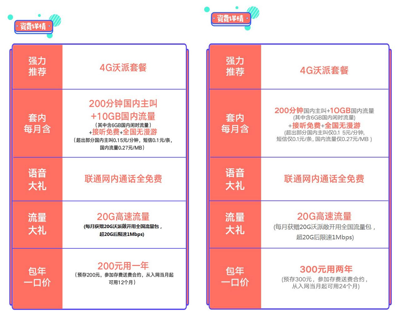 北京联通校园卡即将升级,25岁以上的赶紧申请