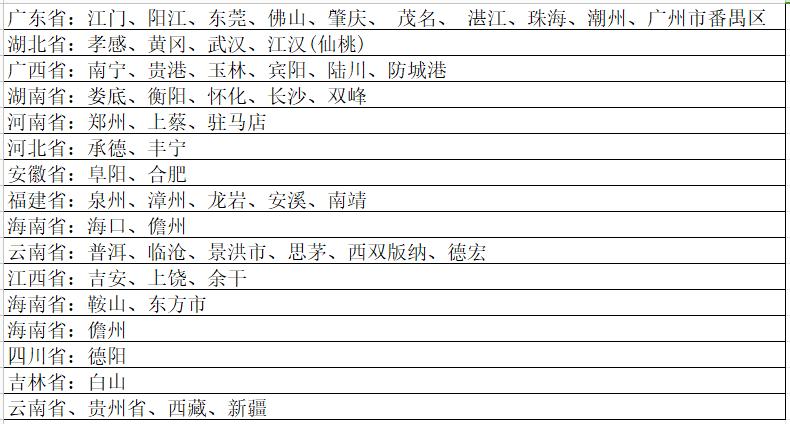 #上海校园飞Young卡#99元/年,33G全国流量+300分钟通话