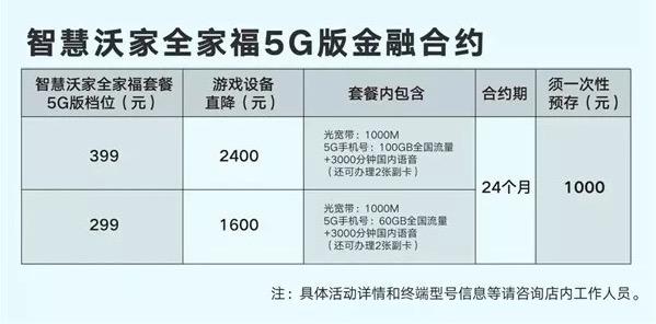 北京联通推出智慧沃家全家福5G版套餐,499元可购买Switch