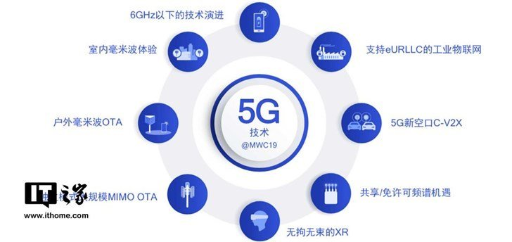 5G能给我们带来什么不一样的变化?